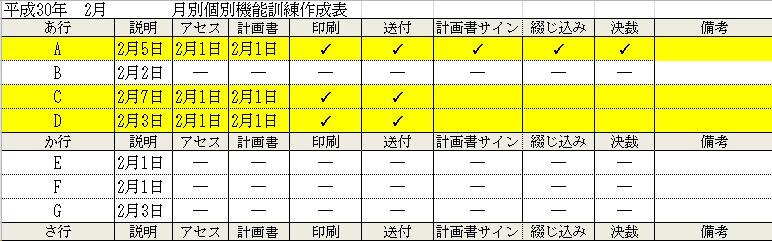 月別個別機能訓練作成表
