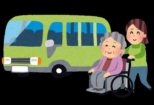 在宅復帰・在宅療養支援等指標 居宅サービス実施数
