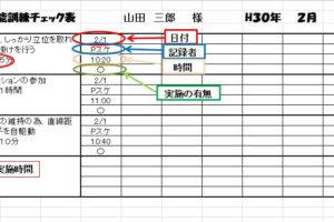 個別機能訓練 記録 チェック表