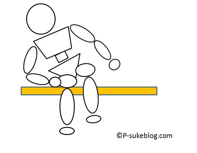 車椅子評価 座位能力3
