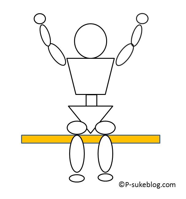車椅子評価 座位能力1